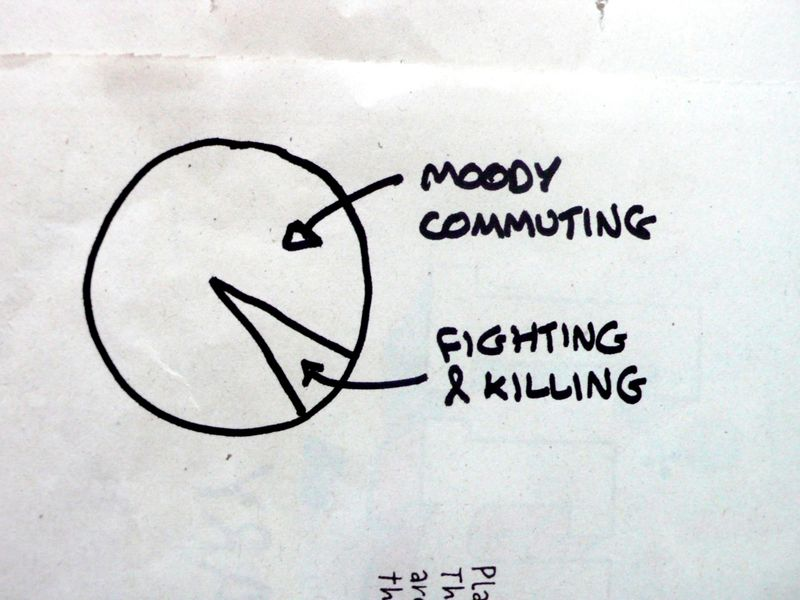 Moodycommuting