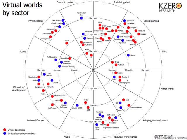 Virtualworldsradar001